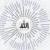 Beautiful Names of Allah - Part 1 - IslamiCity